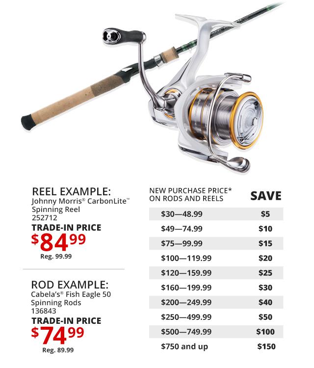 2020 Spring Fishing Classic | Bass Pro Shops